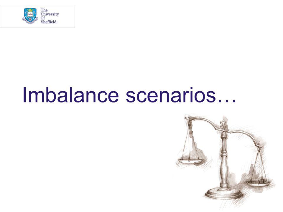 Imbalance scenarios…