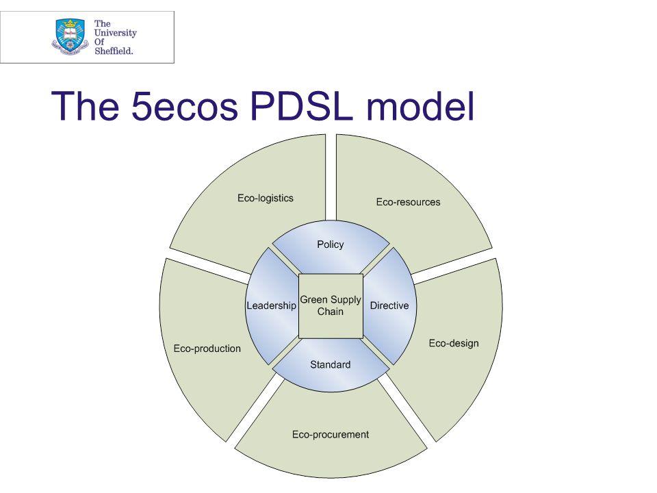 The 5ecos PDSL model