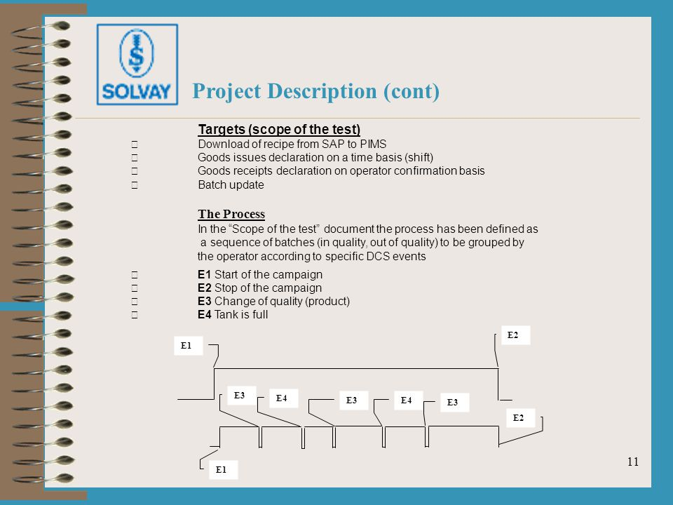 10 Project Description (cont) PIMS Application on PI-ProcessBook Physical Architecture