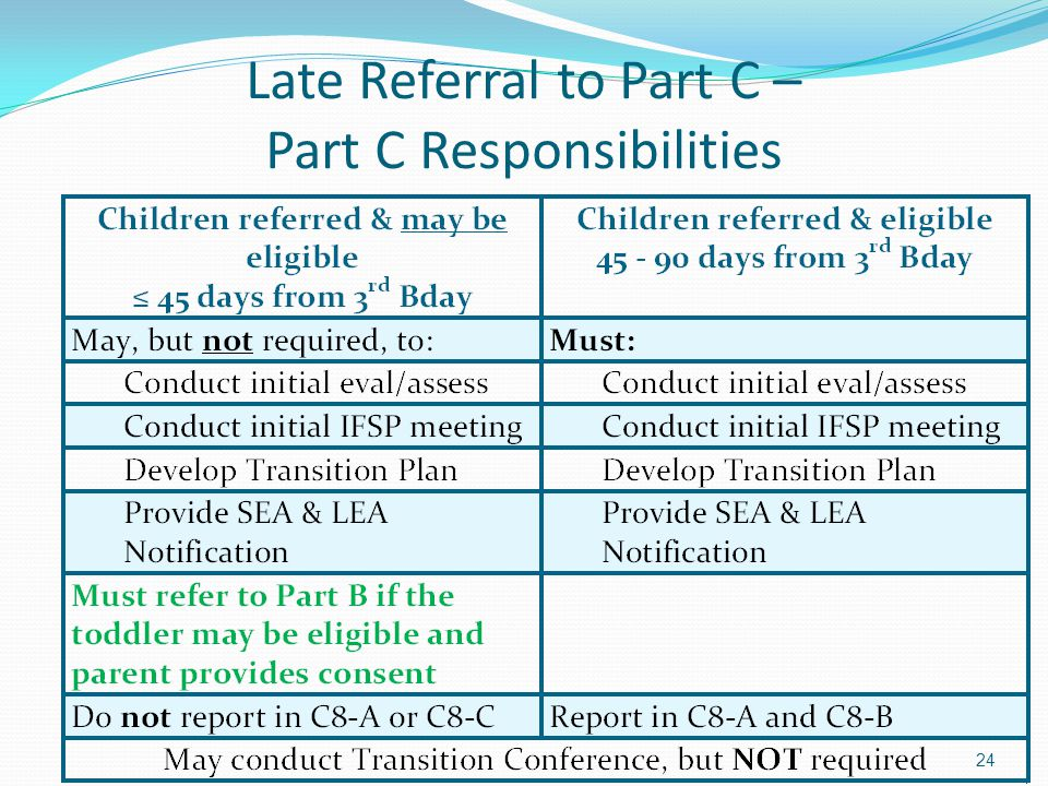 24 Late Referral to Part C – Part C Responsibilities