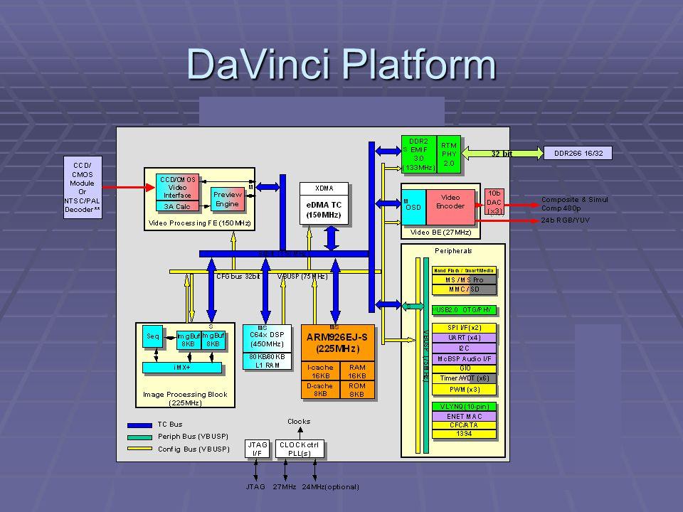 DaVinci Platform