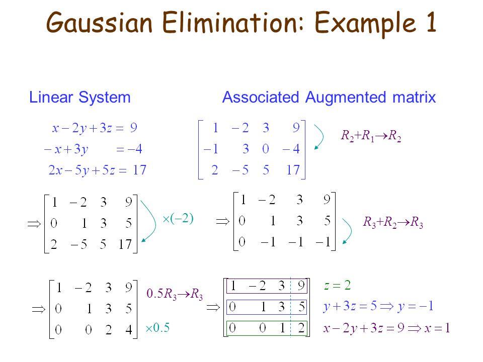 Linear SystemAssociated Augmented matrix R2+R1R2R2+R1R2 (2)(2) R3+R2R3R3+R2R3  0.5 0.5R 3  R 3 Gaussian Elimination: Example 1