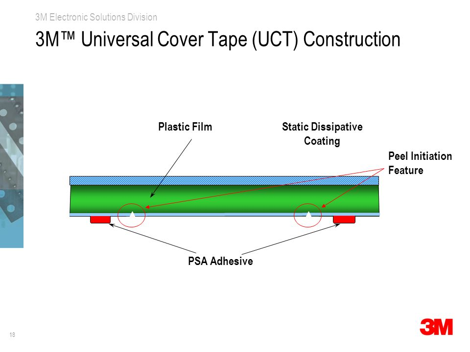 18 3M Electronic Solutions Division 3M™ Universal Cover Tape (UCT) Construction Plastic Film PSA Adhesive Static Dissipative Coating Peel Initiation Feature