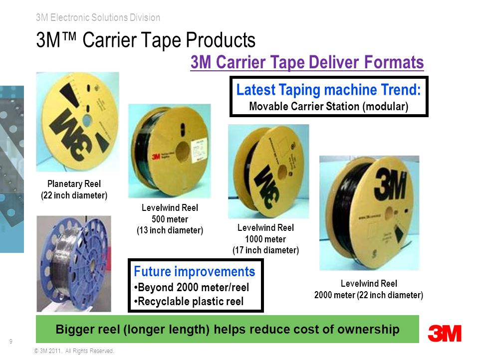 9 3M Electronic Solutions Division 3M™ Carrier Tape Products 3M Carrier Tape Deliver Formats Planetary Reel (22 inch diameter) Levelwind Reel 500 meter (13 inch diameter) Levelwind Reel 1000 meter (17 inch diameter) Levelwind Reel 2000 meter (22 inch diameter) Latest Taping machine Trend: Movable Carrier Station (modular) Future improvements Beyond 2000 meter/reel Recyclable plastic reel Bigger reel (longer length) helps reduce cost of ownership © 3M 2011.