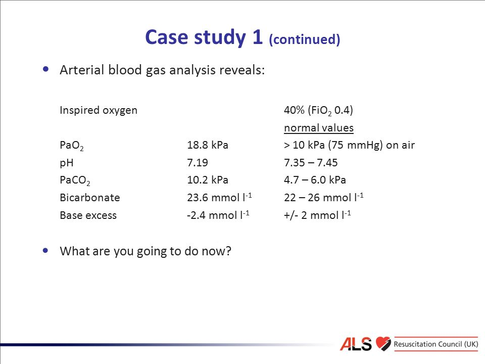 Case study 1 (continued) Arterial blood gas analysis reveals: Inspired oxygen40% (FiO 2 0.4) normal values PaO 2 18.8 kPa> 10 kPa (75 mmHg) on air pH7