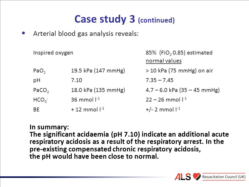 Case study 3 (continued) Arterial blood gas analysis reveals: Inspired oxygen 85% (FiO 2 0.85) estimated normal values PaO 2 19.5 kPa (147 mmHg)> 10 k