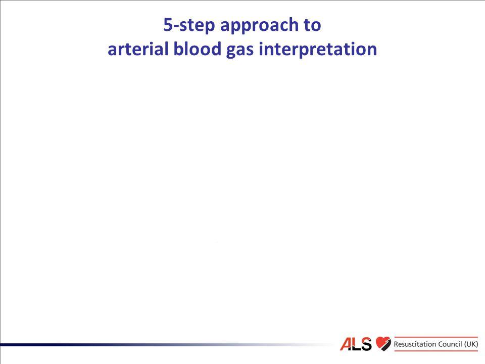 5-step approach to arterial blood gas interpretation