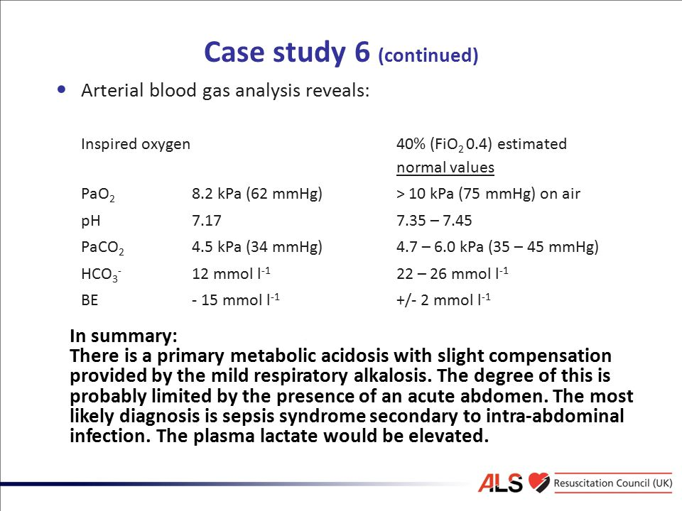 Case study 6 (continued) Arterial blood gas analysis reveals: Inspired oxygen 40% (FiO 2 0.4) estimated normal values PaO 2 8.2 kPa (62 mmHg)> 10 kPa