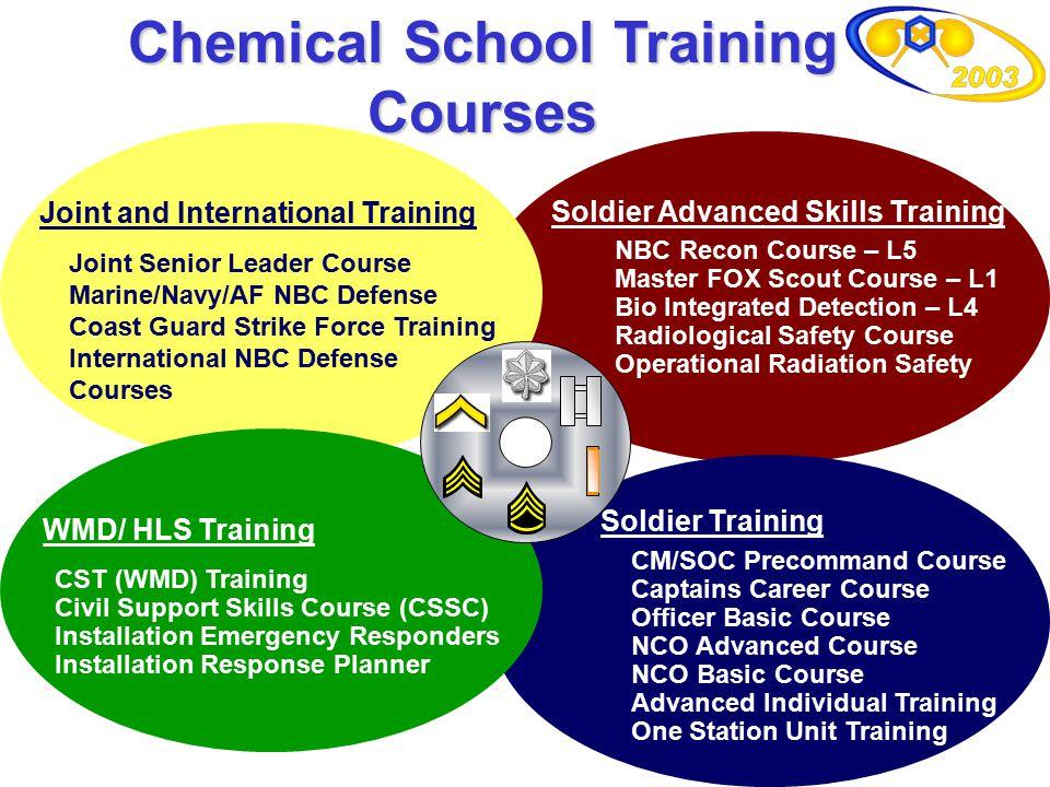 4 Chemical School Training Courses Joint Senior Leader Course Marine/Navy/AF NBC Defense Coast Guard Strike Force Training International NBC Defense C