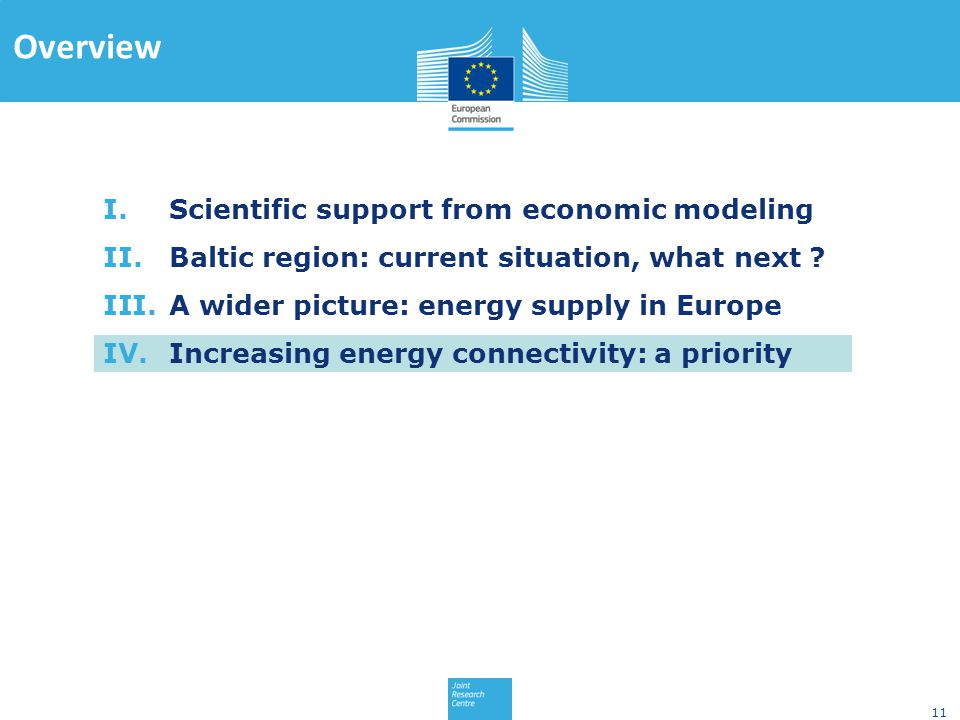 11 Overview I.Scientific support from economic modeling II.Baltic region: current situation, what next .