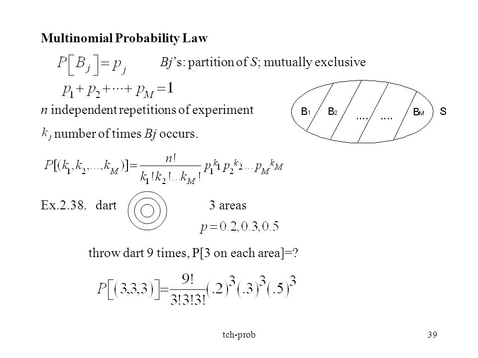 tch-prob39 Multinomial Probability Law Bj's: partition of S; mutually exclusive n independent repetitions of experiment number of times Bj occurs. Ex.