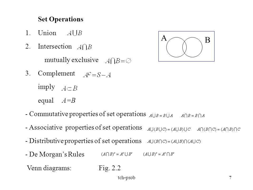 tch-prob38 Binomial theorem Let a=b=1, Let Ex.2.37.