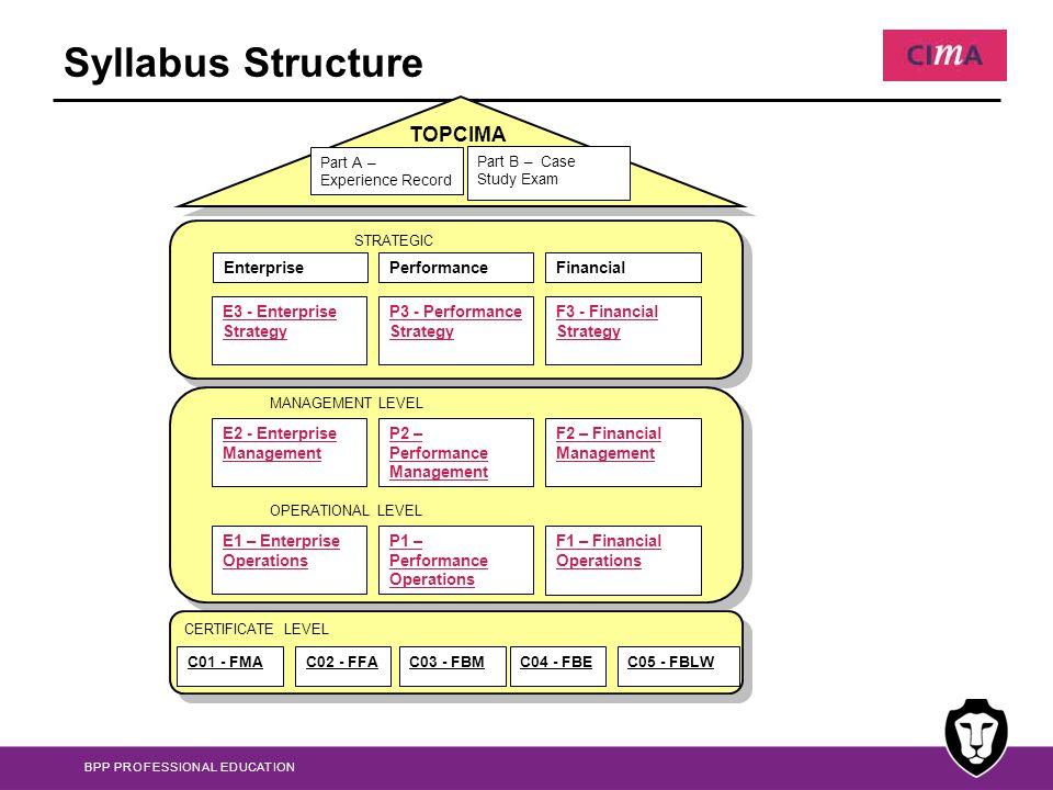 BPP PROFESSIONAL EDUCATION Syllabus Structure CERTIFICATE LEVEL EnterprisePerformanceFinancial TOPCIMA E3 - Enterprise Strategy P3 - Performance Strat