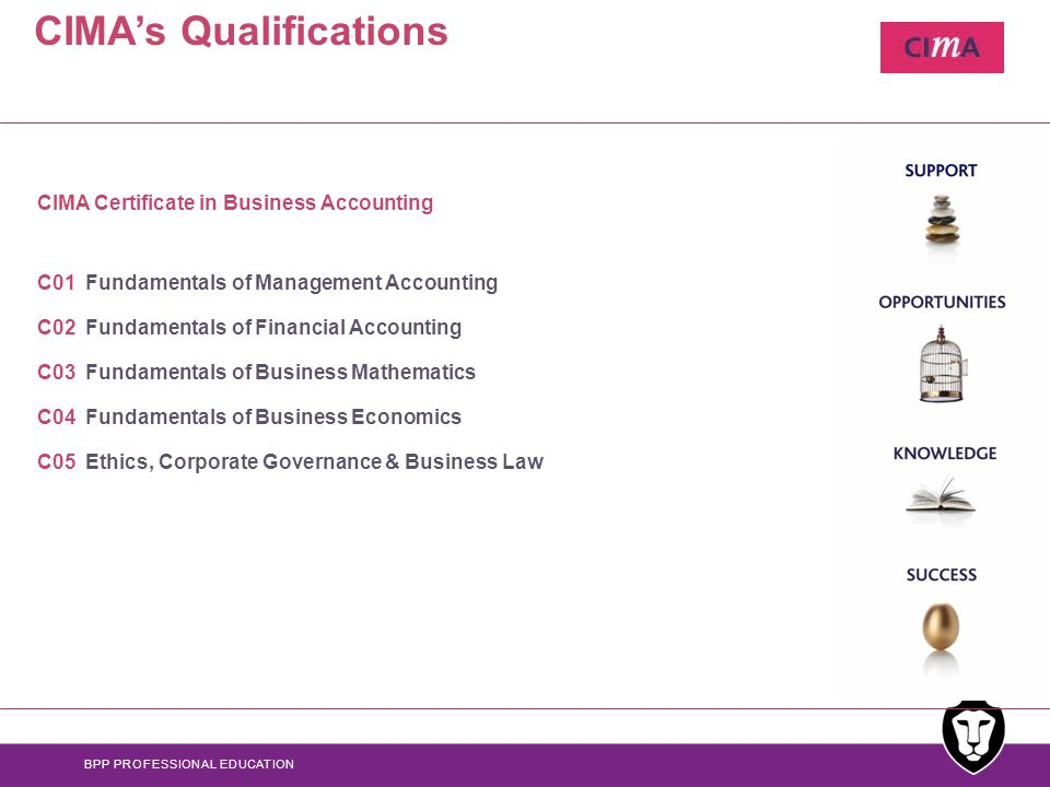 BPP PROFESSIONAL EDUCATION CIMA's Qualifications CIMA Certificate in Business Accounting C01 Fundamentals of Management Accounting C02 Fundamentals of Financial Accounting C03 Fundamentals of Business Mathematics C04 Fundamentals of Business Economics C05 Ethics, Corporate Governance & Business Law
