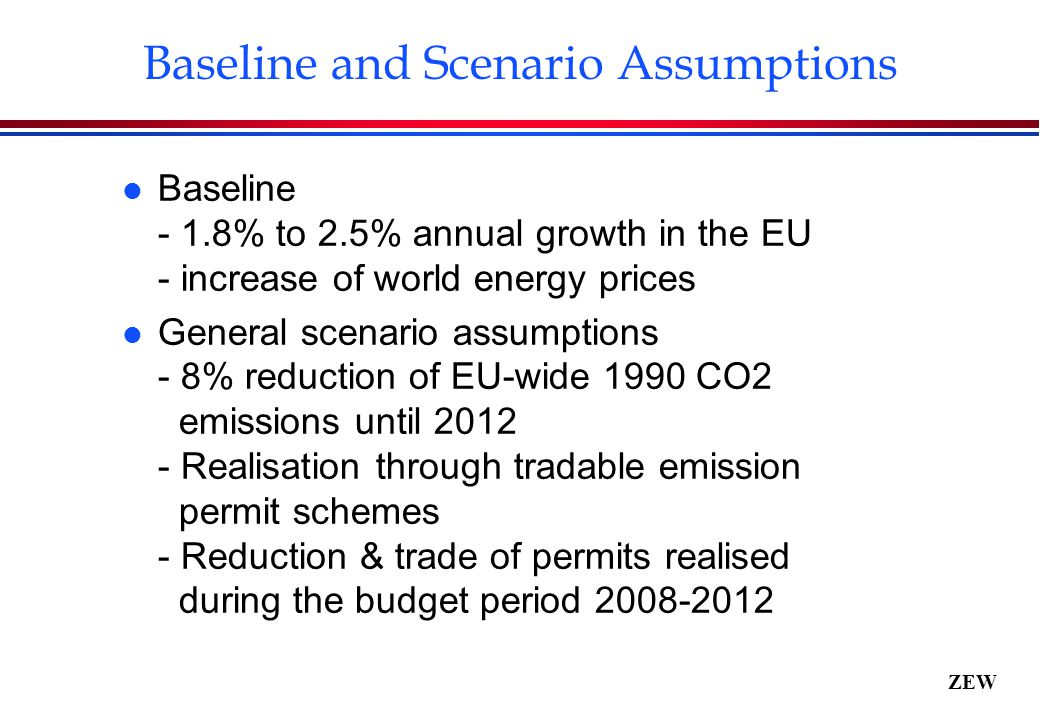 ZEW Baseline and Scenario Assumptions l Baseline - 1.8% to 2.5% annual growth in the EU - increase of world energy prices l General scenario assumptions - 8% reduction of EU-wide 1990 CO2 emissions until 2012 - Realisation through tradable emission permit schemes - Reduction & trade of permits realised during the budget period 2008-2012