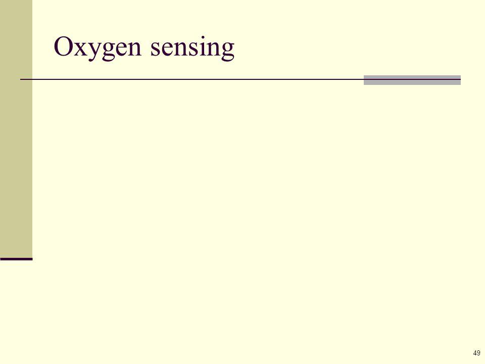 49 Oxygen sensing