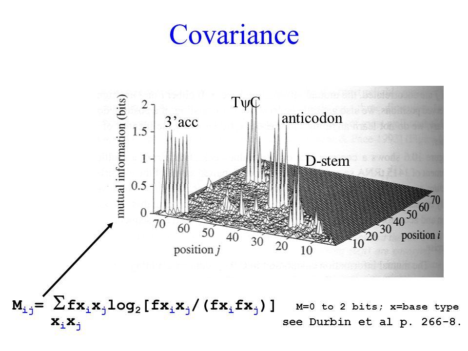 Covariance M ij =  fx i x j log 2 [fx i x j /(fx i fx j )] M=0 to 2 bits; x=base type x i x j see Durbin et al p.