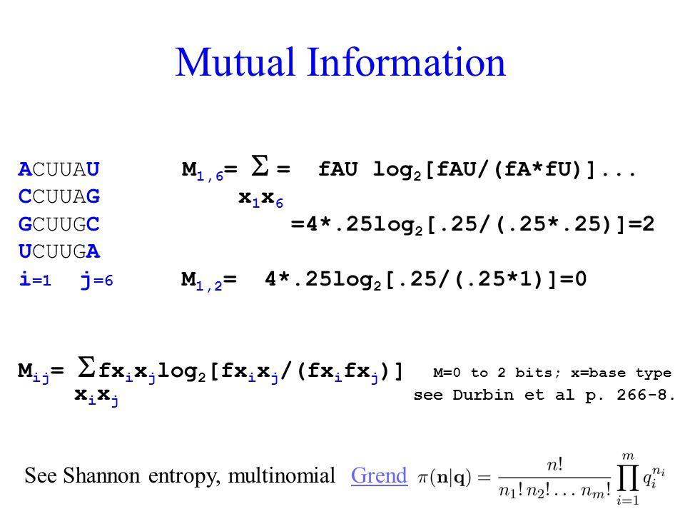 Mutual Information ACUUAU M 1,6 =  = fAU log 2 [fAU/(fA*fU)]...