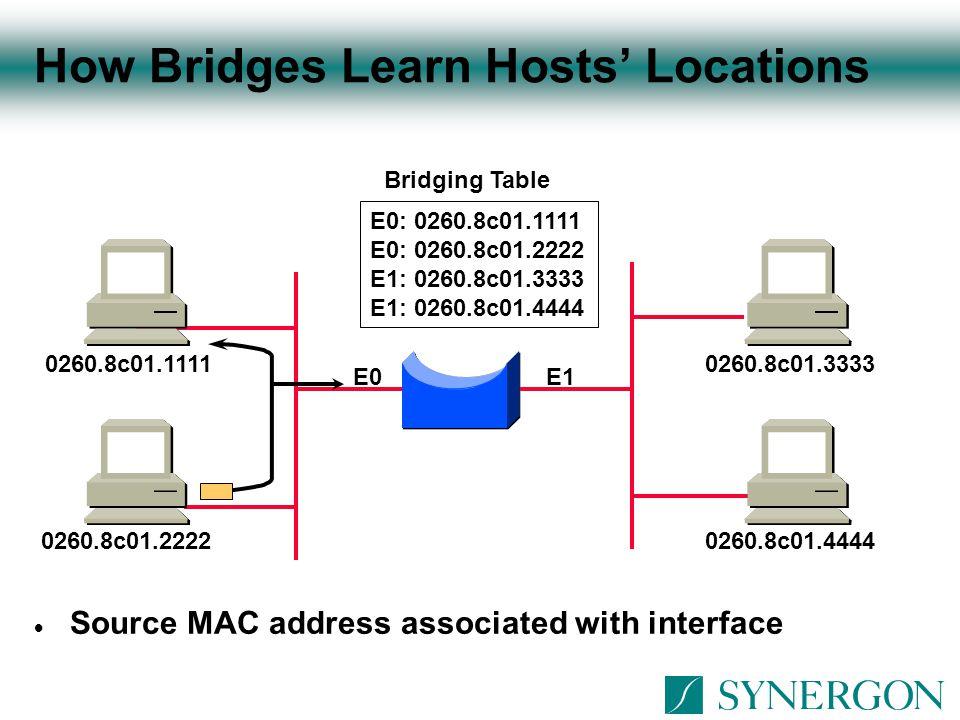 How Bridges Forward Frames  Occurs when destination is known E0E1 E0: 0260.8c01.1111 E0: 0260.8c01.2222 E1: 0260.8c01.3333 0260.8c01.11110260.8c01.3333 0260.8c01.22220260.8c01.4444 E1: 0260.8c01.4444