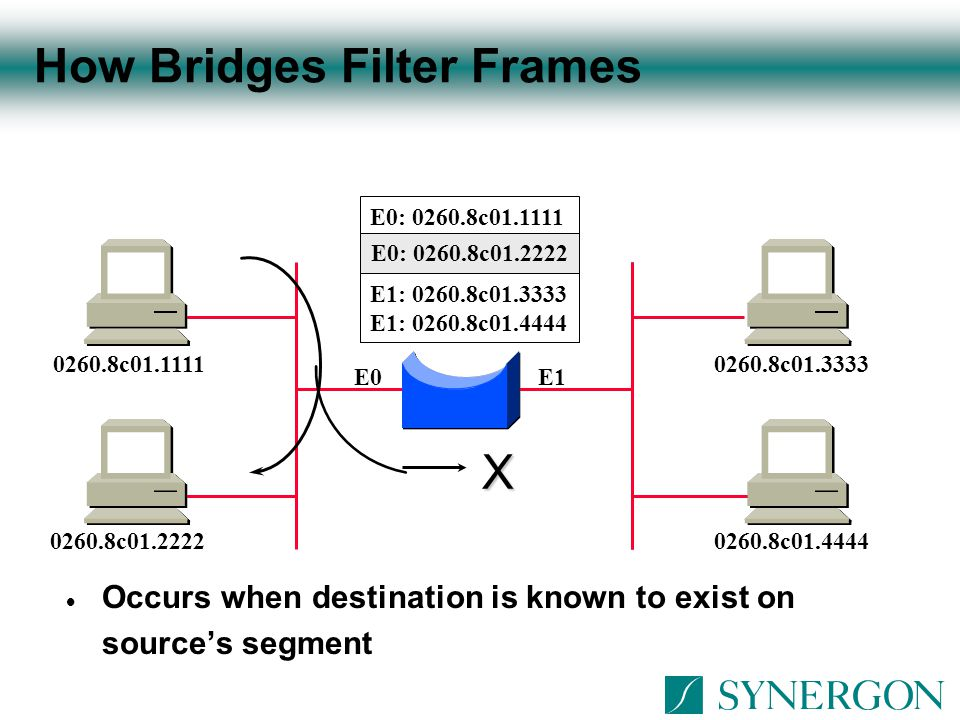 IRB Uses  Interconnect bridged and routed topologies  Conserve network address  Increase performance by bridging local traffic