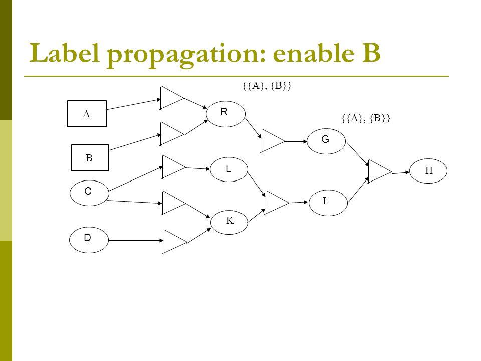 Label propagation: enable B R C D G  L     