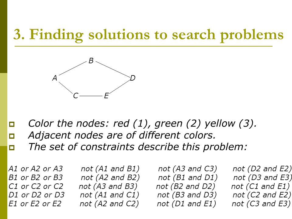 3. Finding solutions to search problems B A D C E  Color the nodes: red (1), green (2) yellow (3).
