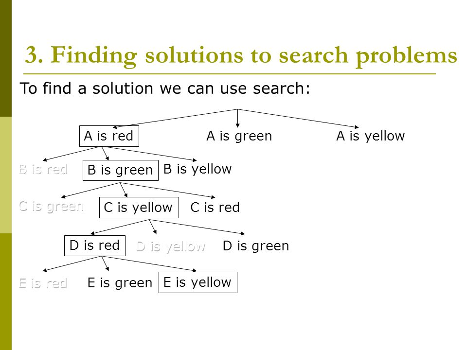 To find a solution we can use search: 3.