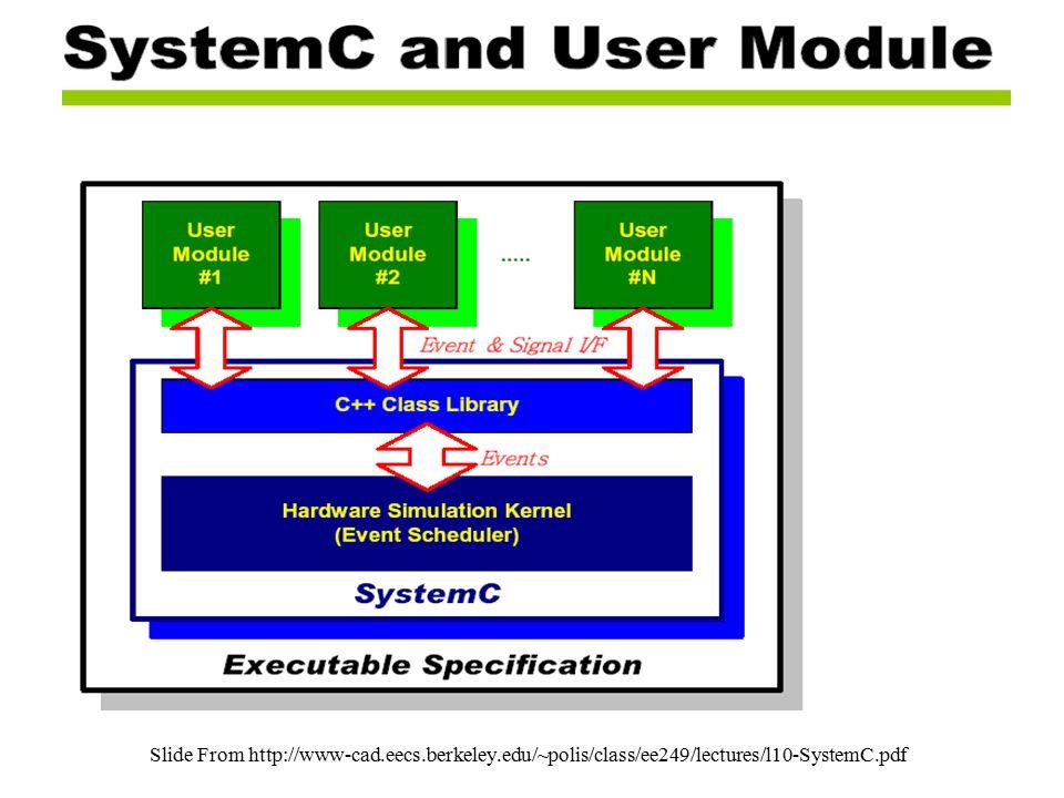 Slide From http://www-cad.eecs.berkeley.edu/~polis/class/ee249/lectures/l10-SystemC.pdf