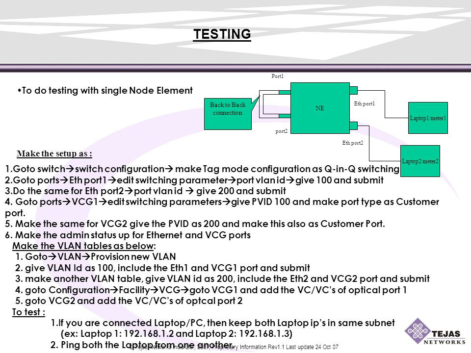 TESTING To do testing with single Node Element NE Back to Back connection Laptop1/meter1 Port1 port2 Eth port1 Laptop2/meter2 Eth port2 Make the setup as : 1.Goto switch  switch configuration  make Tag mode configuration as Q-in-Q switching 2.Goto ports  Eth port1  edit switching parameter  port vlan id  give 100 and submit 3.Do the same for Eth port2  port vlan id  give 200 and submit 4.