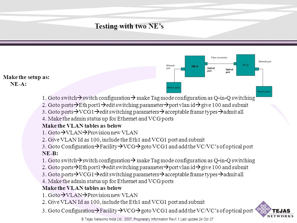 © Tejas Networks India Ltd., 2007, Proprietary Information Rev1.1 Last update 24 Oct 07 TEST: 1.