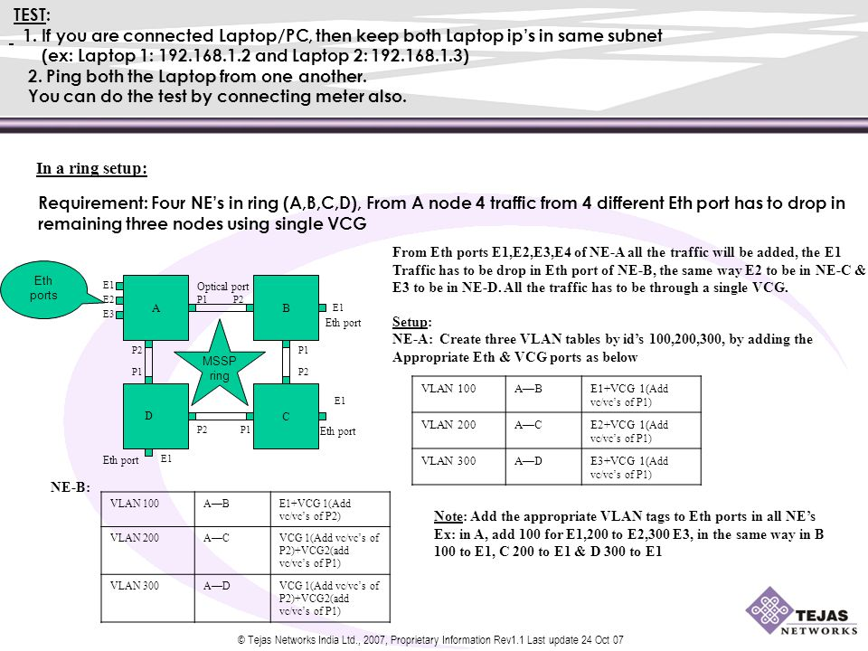 © Tejas Networks India Ltd., 2007, Proprietary Information Rev1.1 Last update 24 Oct 07 NE-C: VLAN 200A—CVCG 1(Add vc/vc's of P2)+E1 VLAN 300A—DVCG 1(Add vc/vc's of P2)+VCG2(add vc/vc's of P1) NE-D: VLAN 300A—DVCG 1(Add vc/vc's of P2)+E1
