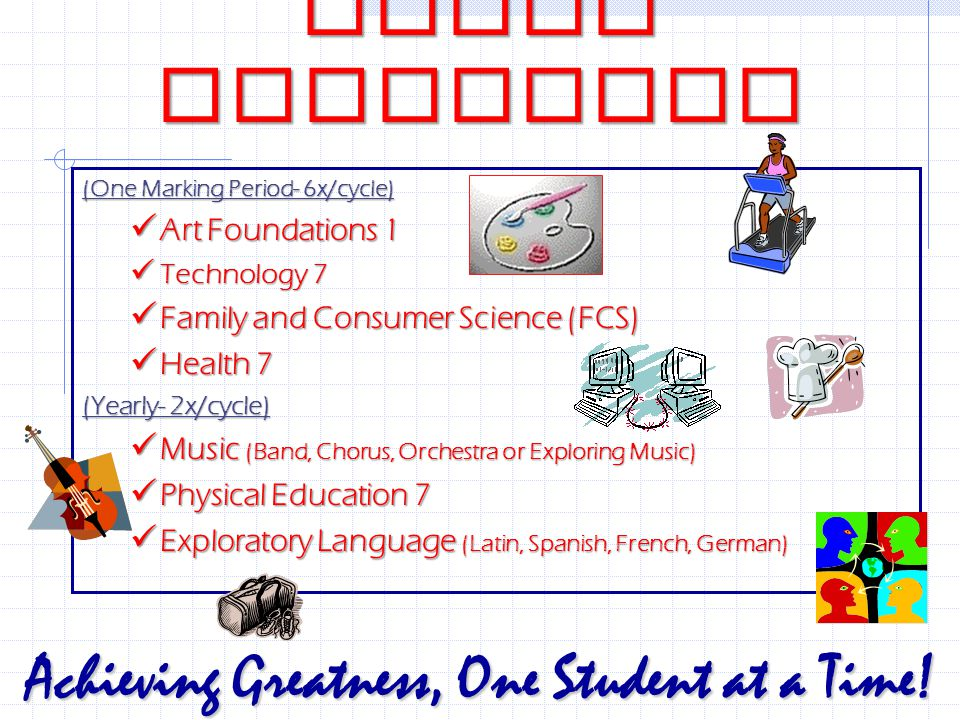 Required Minor Electives (One Marking Period- 6x/cycle) Art Foundations 1 Art Foundations 1 Technology 7 Technology 7 Family and Consumer Science (FCS) Family and Consumer Science (FCS) Health 7 Health 7 (Yearly- 2x/cycle) Music (Band, Chorus, Orchestra or Exploring Music) Music (Band, Chorus, Orchestra or Exploring Music) Physical Education 7 Physical Education 7 Exploratory Language (Latin, Spanish, French, German) Exploratory Language (Latin, Spanish, French, German) Achieving Greatness, One Student at a Time!