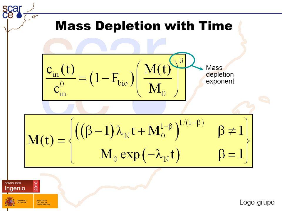 Logo grupo Mass Depletion with Time Mass depletion exponent