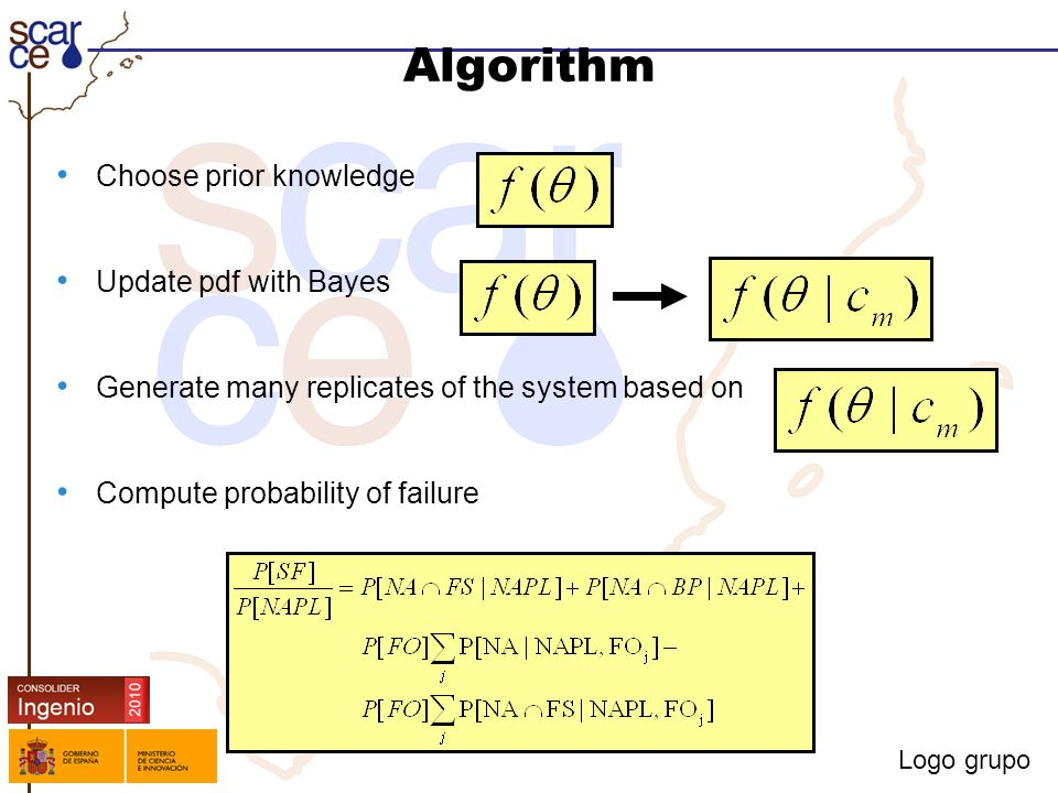 Logo grupo Algorithm Choose prior knowledge Update pdf with Bayes Generate many replicates of the system based on Compute probability of failure