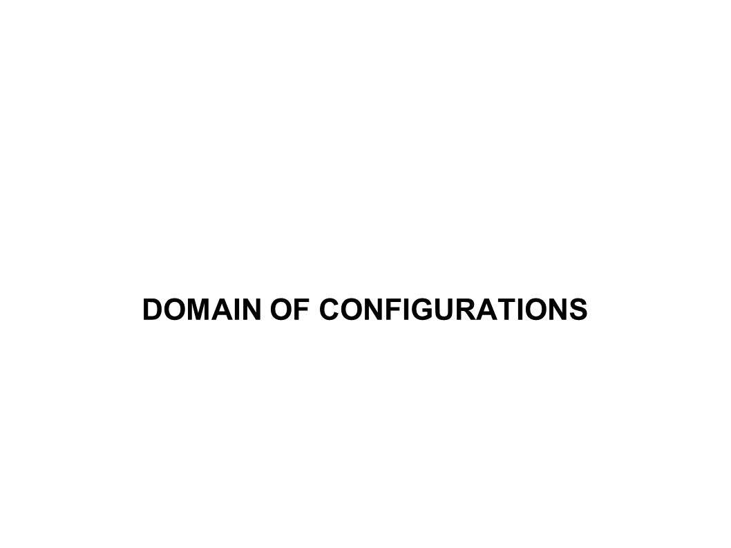 DOMAIN OF CONFIGURATIONS