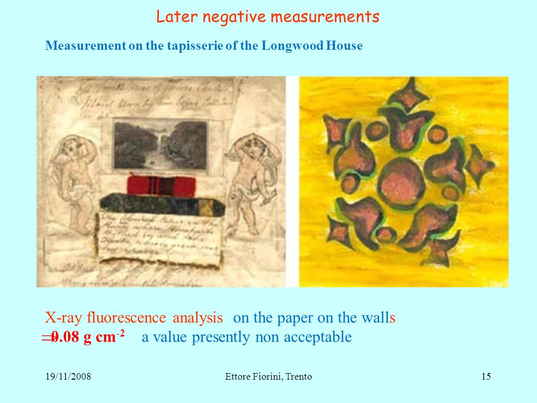 X-ray fluorescence analysis on the paper on the walls  0.08 g cm -2 a value presently non acceptable Later negative measurements Measurement on the t