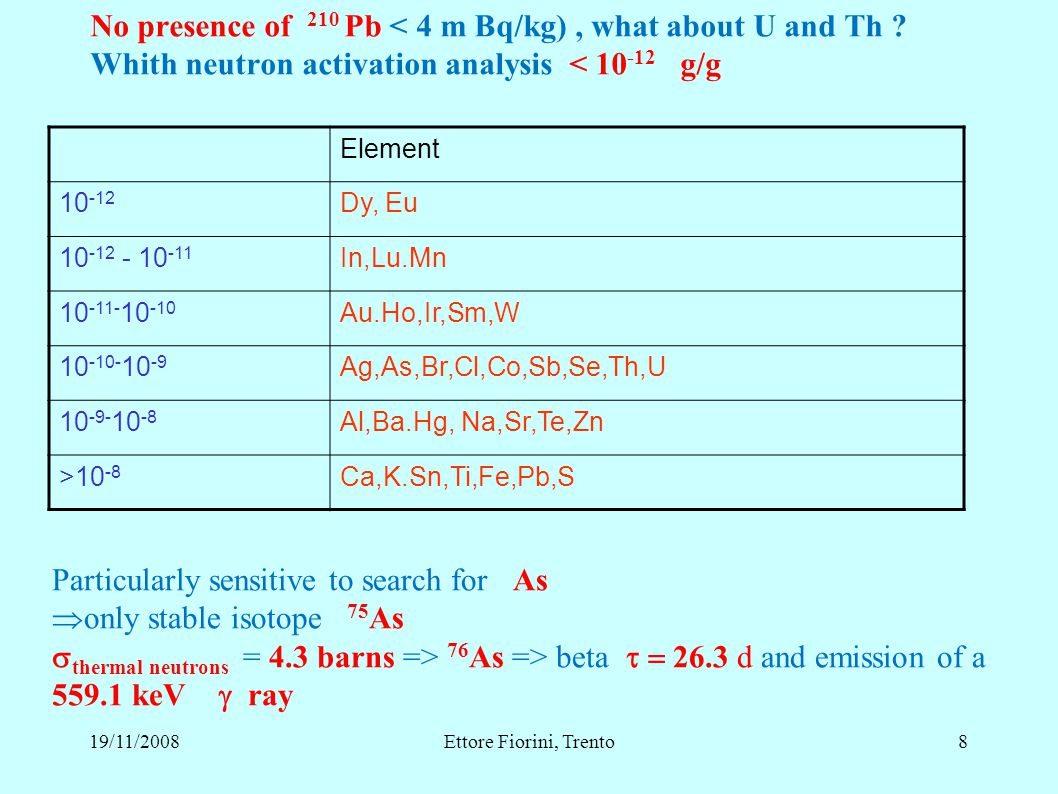 8 No presence of 210 Pb < 4 m Bq/kg), what about U and Th ? Whith neutron activation analysis < 10 -12 g/g Element 10 -12 Dy, Eu 10 -12 - 10 -11 In,Lu