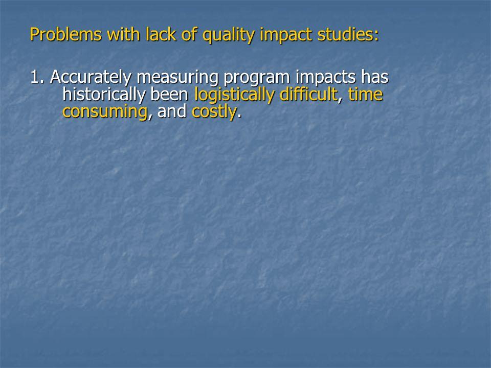 Steps involved in methodology: Part A: Survey