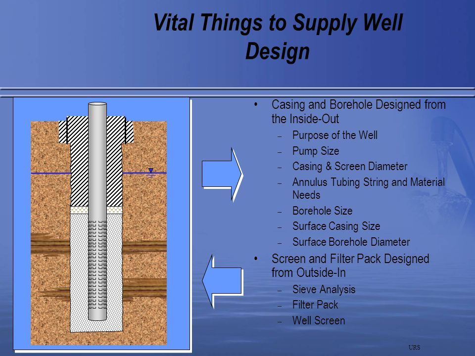 Vital Things to Supply Well Design Casing and Borehole Designed from the Inside-Out – Purpose of the Well – Pump Size – Casing & Screen Diameter – Ann