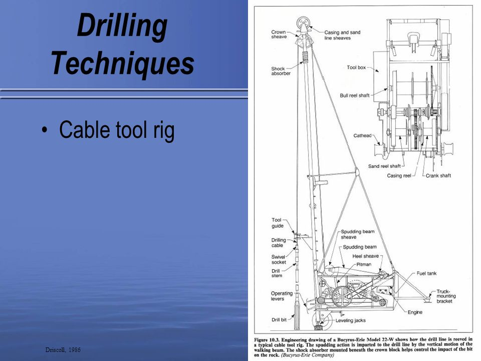 19 Drilling Techniques Tricone rotary tooth bit Driscoll, 1986