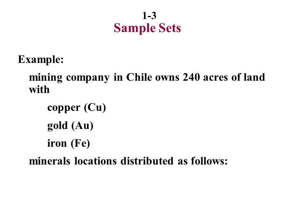 1-4 Sample Sets Cu Fe Au-1 Au-2 U
