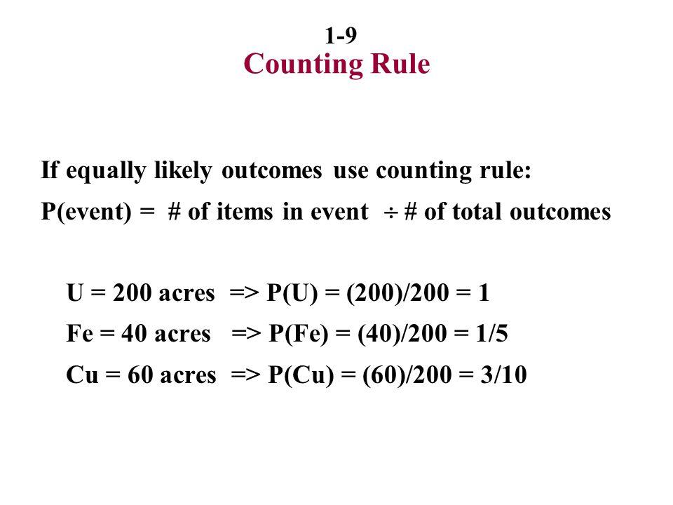 1-10 Counting Rule Au-1 = 10 acres => P(Au-1) = (10)/200 = 1/20 Au-2 = 10 acres => P(Au-2) = (10)/200 = 1/20 (Au = 10+10 = 20 acres => P(Au) = 20/200 = 1/10) P(Cu only) = (60-20)/200 = 2/10 = 1/5 P(Fe only) = (40-20)/200 = 1/10 Cu & Fe = 20 acres => P(Cu  Fe) = (20)/200 =1/10