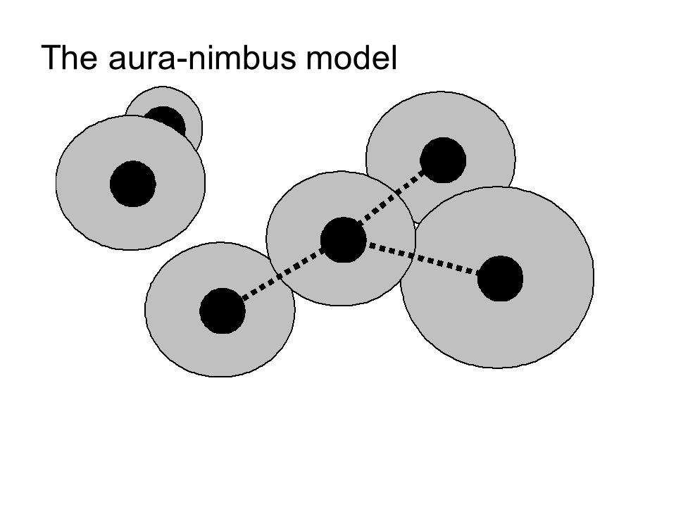 Aura-nimbus Entity state information, say of E1, that may influence an entity, say E2, should be made available to E2.