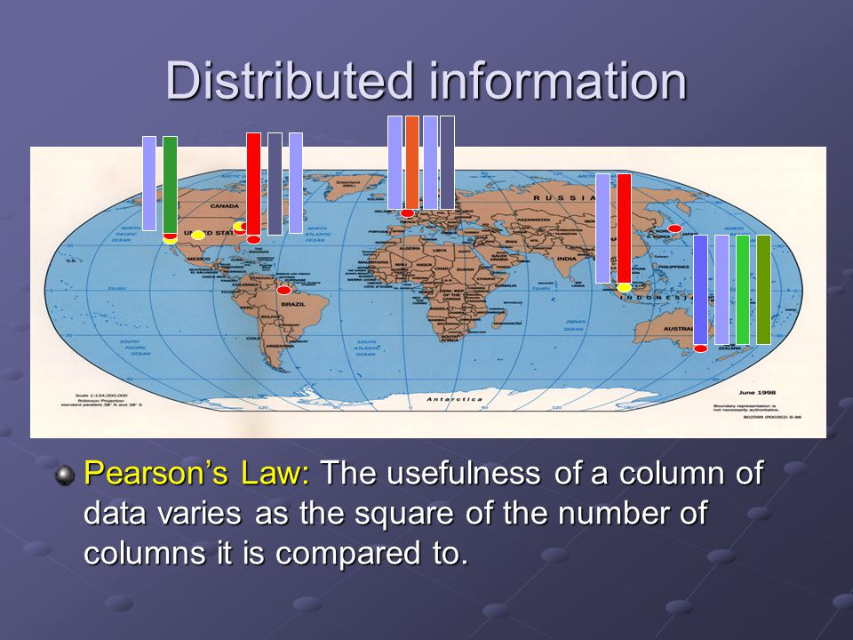 Distributed information Pearson's Law: The usefulness of a column of data varies as the square of the number of columns it is compared to.