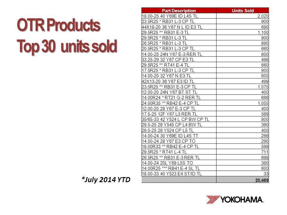Part Description Units Sold 18.00-25 40 Y69E ID L4S TL 2,020 23.5R25 * RB31 L-3 CP TL 900 44X18-20 36 Y67 N L ID E3 TL 690 29.5R25 ** RB31 E-3 TL 1,10