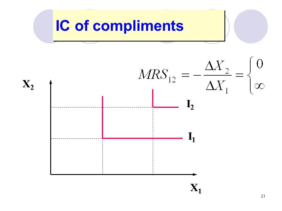 21 X1X1X1X1 X2X2X2X2 I2I2I2I2 I1I1I1I1 IC of compliments