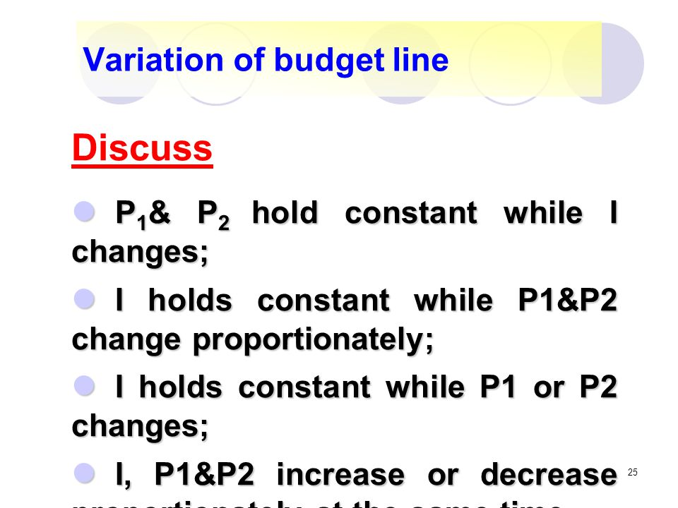 25 Variation of budget line Discuss P 1 & P 2 hold constant while I changes; P 1 & P 2 hold constant while I changes; I holds constant while P1&P2 cha