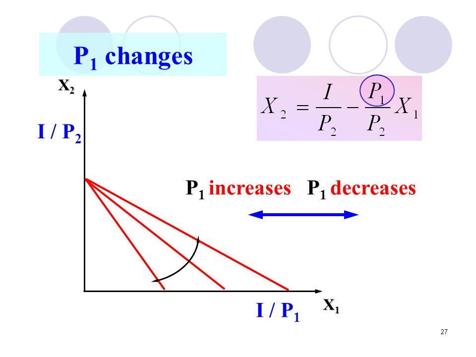 27 X1X1X1X1 X2X2X2X2 I / P 2 I / P 1 P 1 increases P 1 decreases P 1 changes