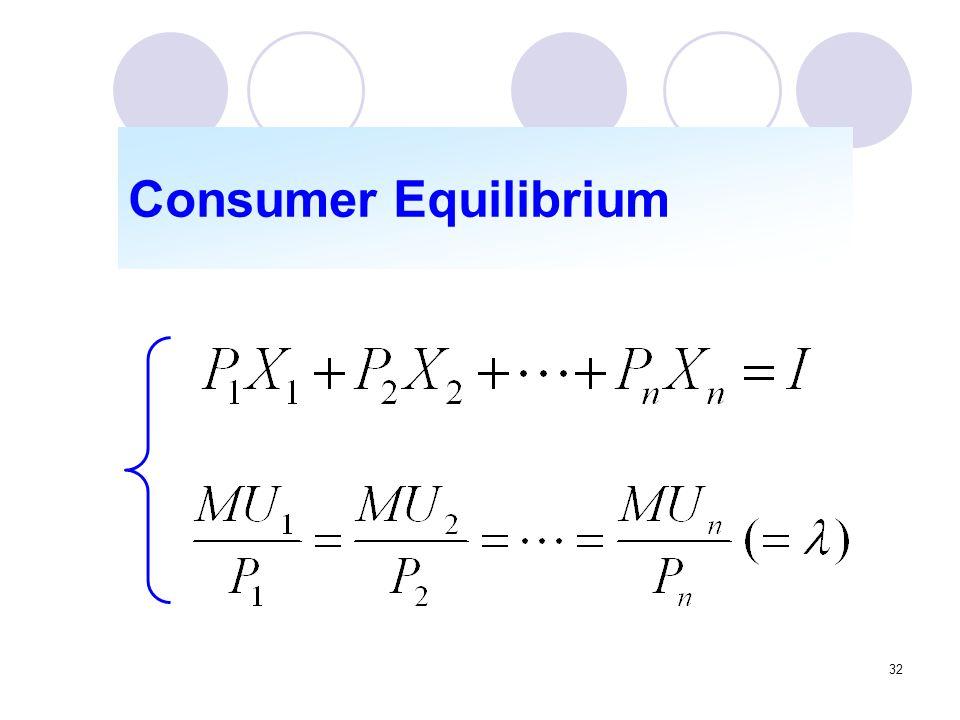 32 Consumer Equilibrium