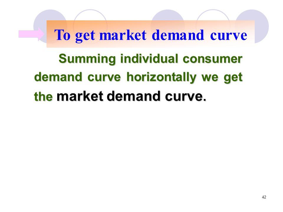 42 Summing individual consumer demand curve horizontally weget the market demand curve. Summing individual consumer demand curve horizontally we get t